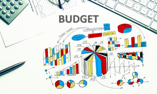budgeting and forecasting kyba