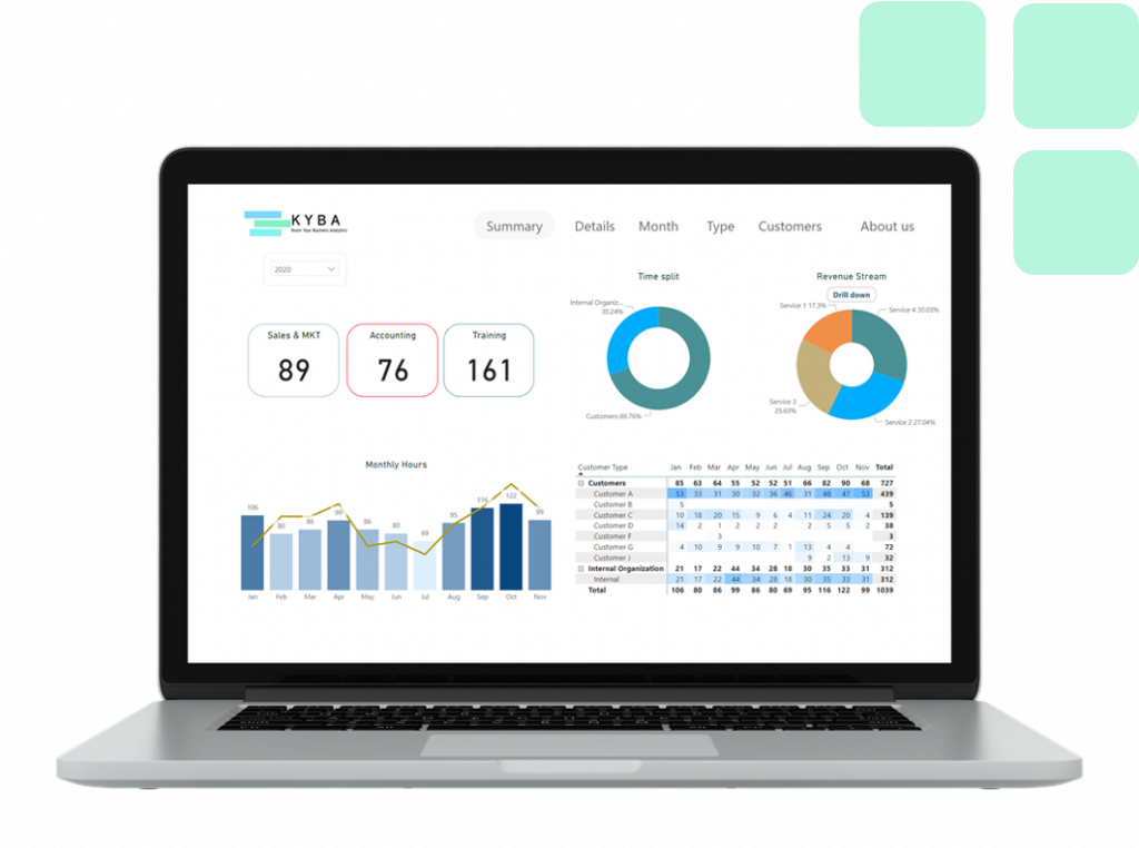 Customized analysis and reporting - KYBA